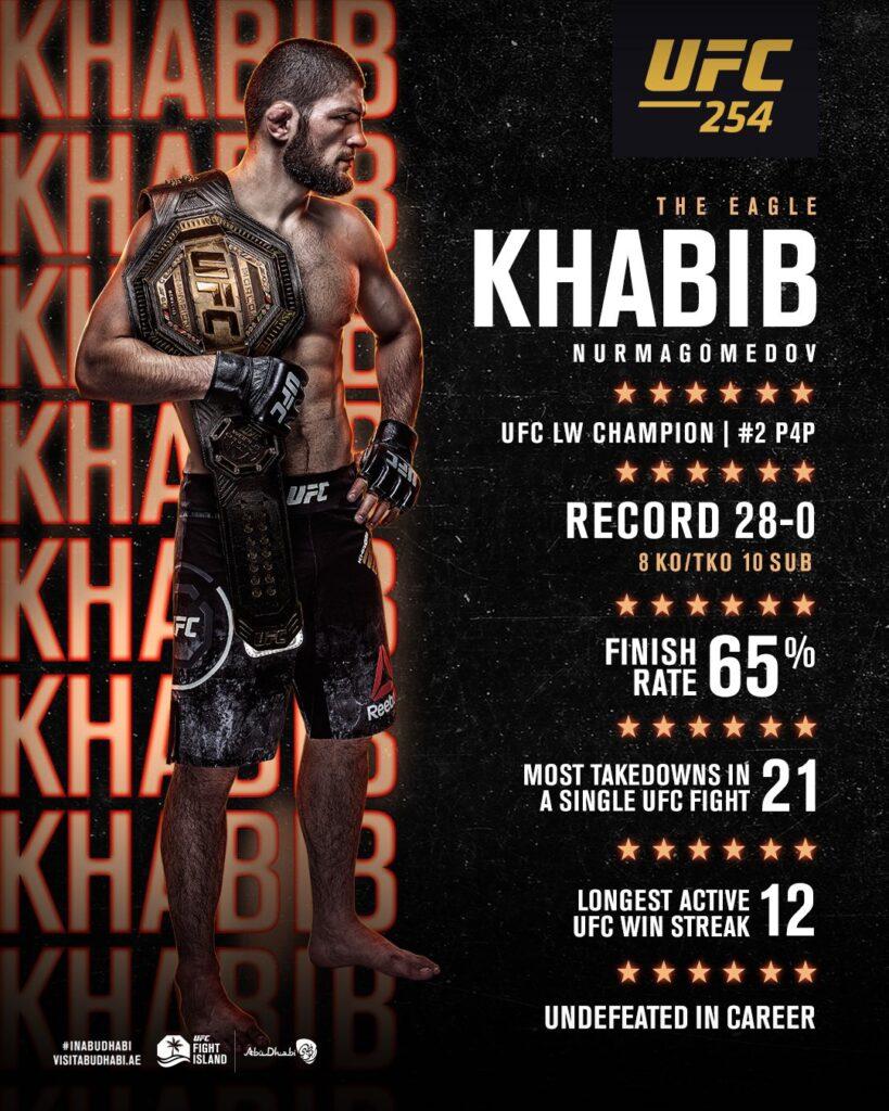 Хабиб Нурмагомедов UFC 254