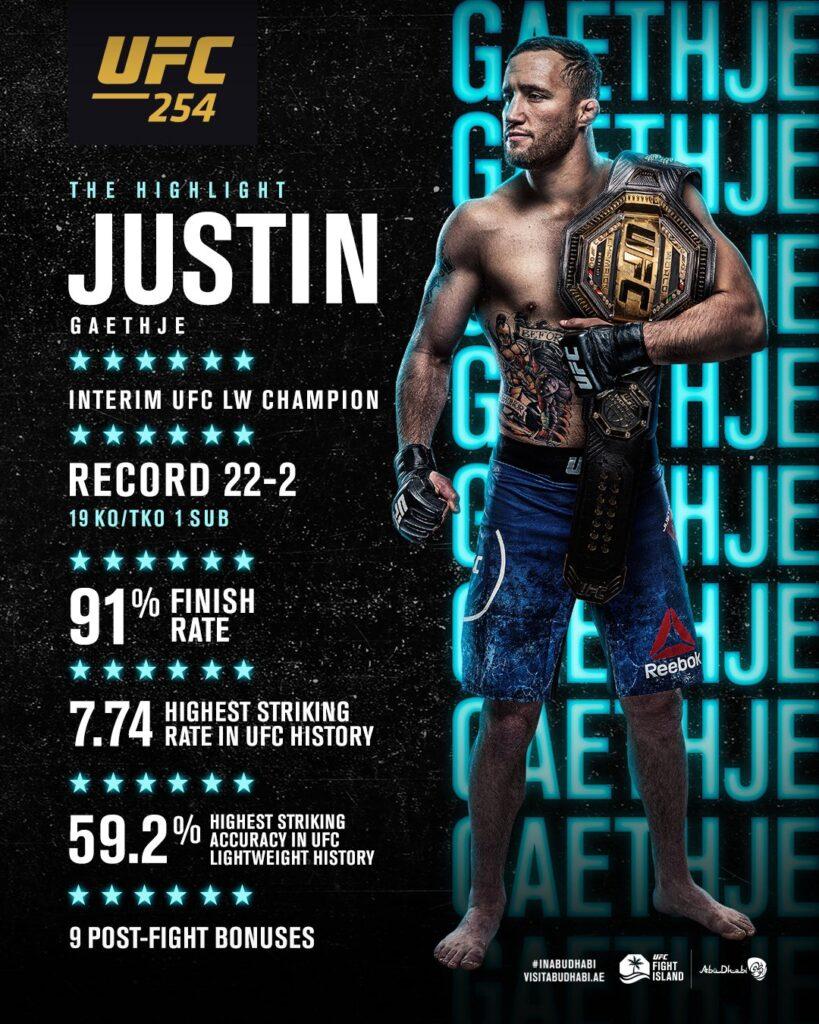 Джастин Гэтжи UFC 254