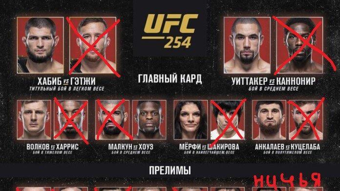 Результаты UFC 254