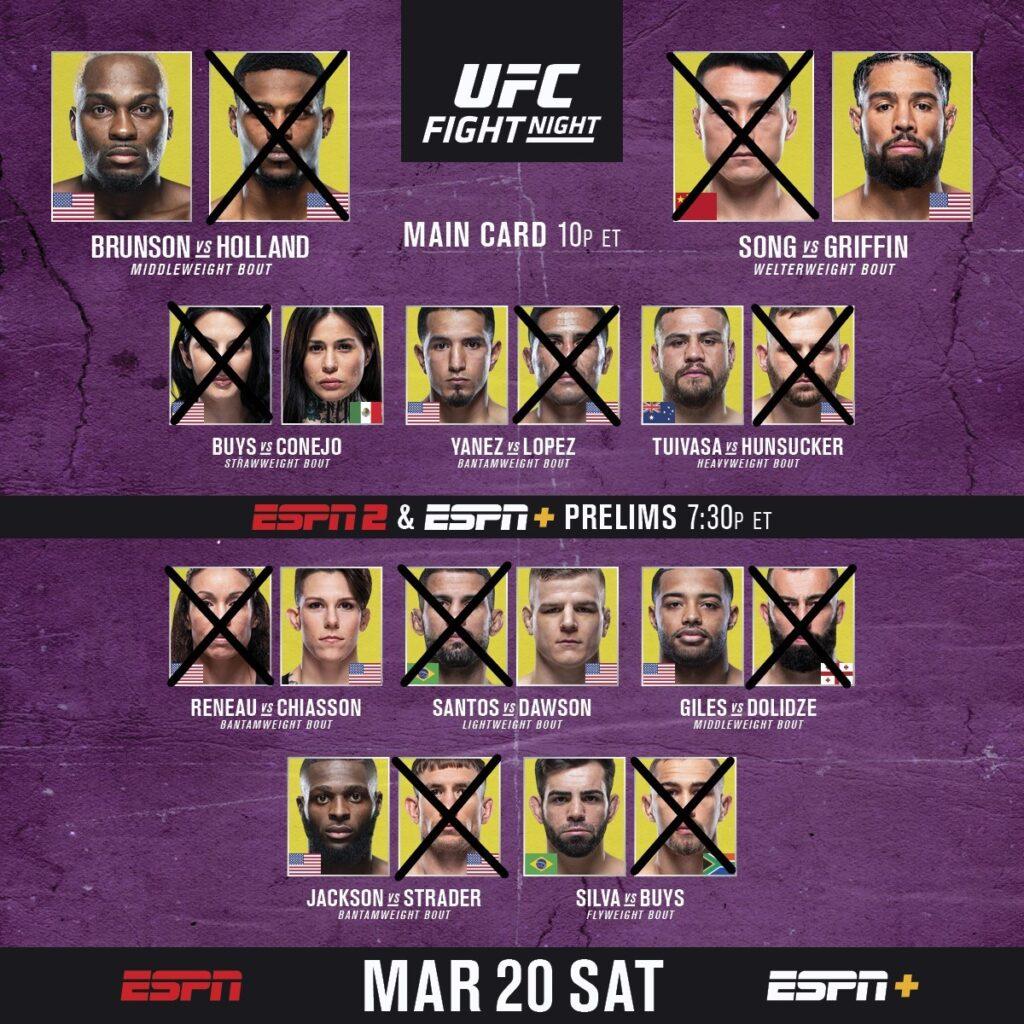 Результаты UFC on ESPN 21 Брансон Холланд