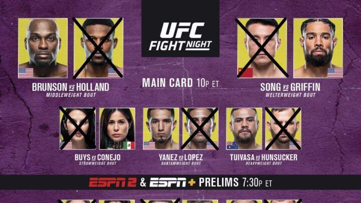 Результаты UFC
