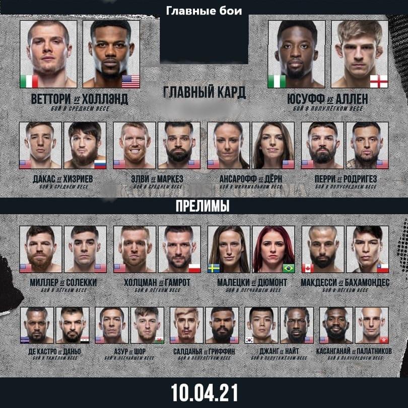 Кард UFC on ABC 2